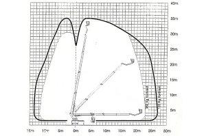 Podnosnik koszowy Wumag WT 350